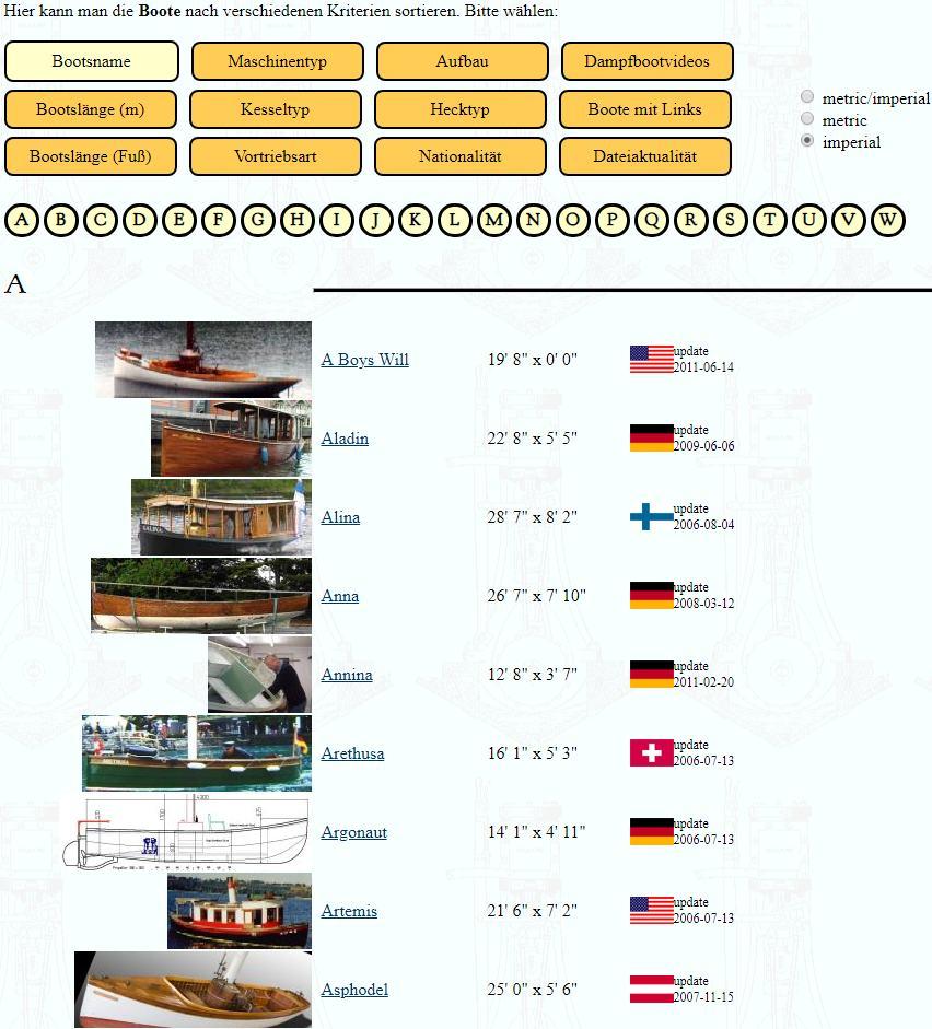 Mein Dampfbootregister ist Ideengeber und Referenz für viele Dampfbootbauer rund um den Globus