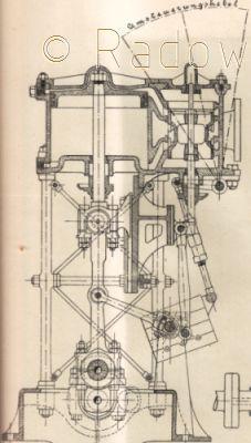Es existieren nur wenig Zeichnungen dieses Maschinentyps.<br>Einige Details konnte ich im Bundesarchiv recherchieren.