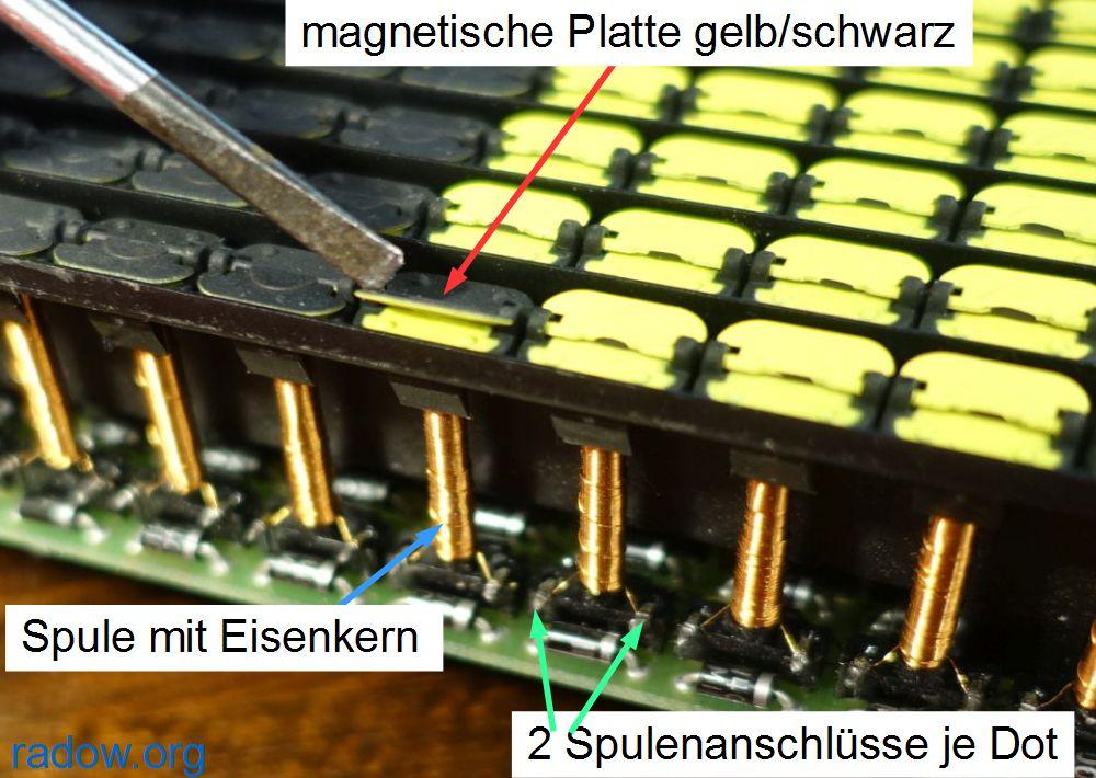 Flip-Dot Modul Typ KRUEGER mit 1 Spule und halber klappbaren Platte