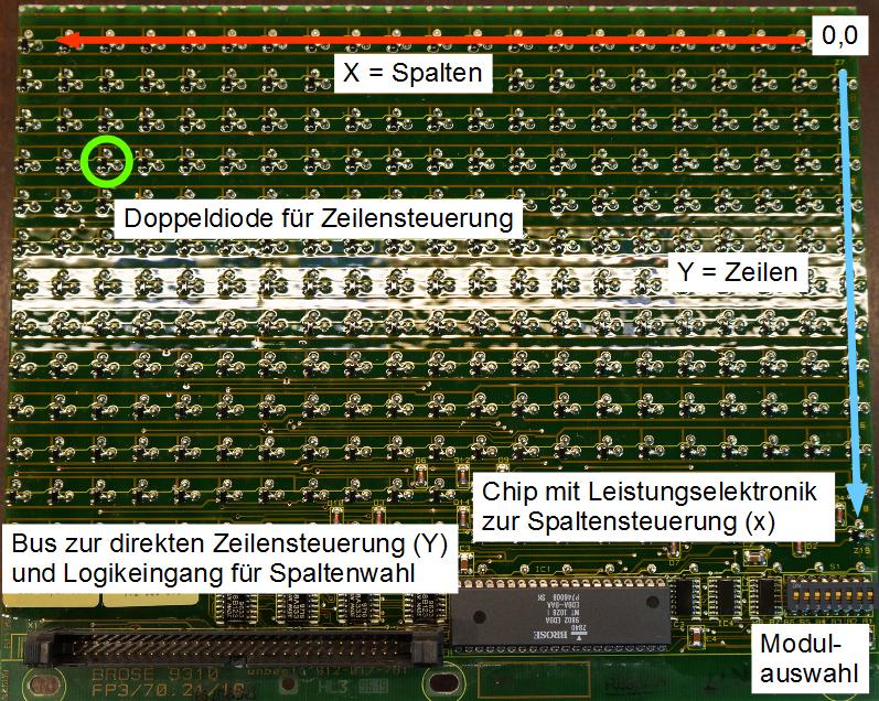 Flip-Dot Modul Aufbau